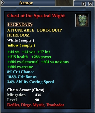 Chest of the Spectral Wight