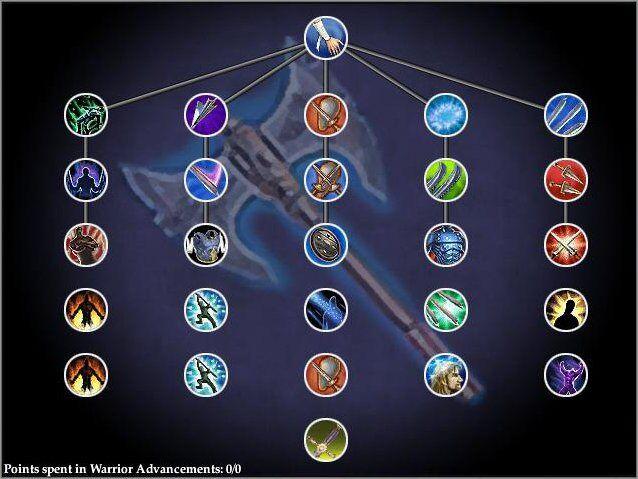Warrior AA Tree.jpg