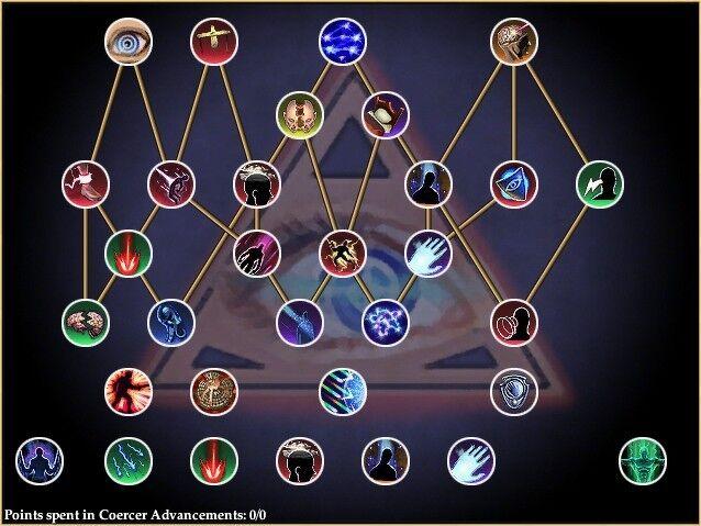 Coercer AA Tree.jpg