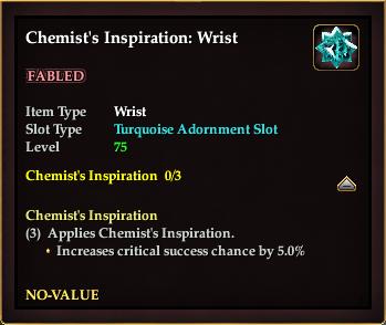 Chemist's Inspiration: Wrist
