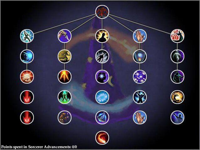 Sorcerer AA Tree.jpg