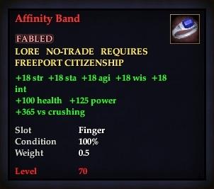 Affinity Band