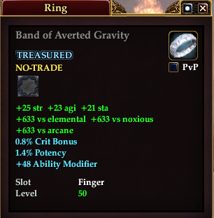 Band of Averted Gravity