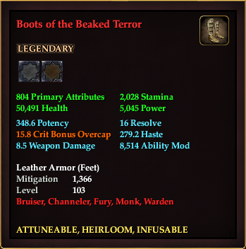 Boots of the Beaked Terror