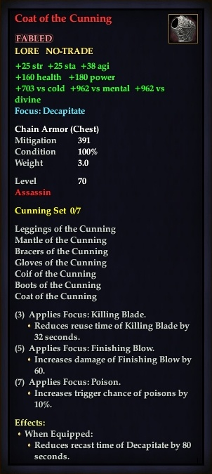 Coat of the Cunning (Version 1)