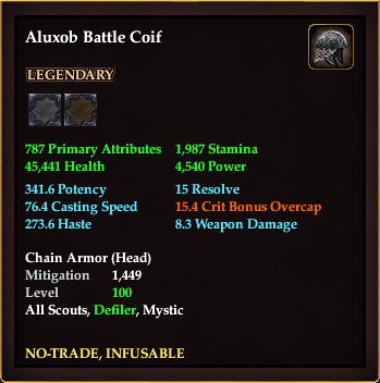Aluxob Battle Coif