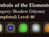 Symbols of the Elements