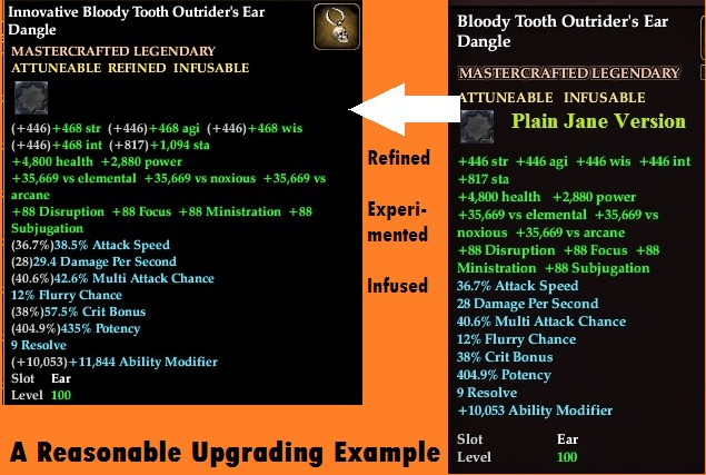 Subaltern/A Reasonable Item Upgrade Example - Refined, Experimented, and Infused