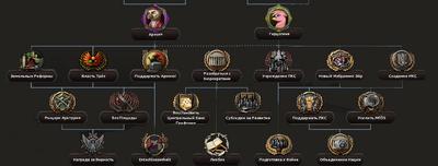 Реформы империи.png