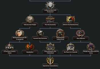 Lord Protector Preparation Focus Tree.png