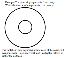 Accuracy relation.png