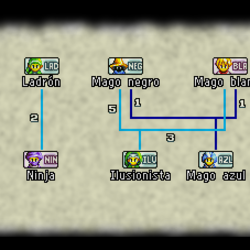 Lista de oficios de Final Fantasy Tactics Advance