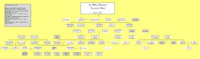 Arbol Genealogico Black.png