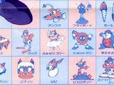 Lista de Enemigos de Mega Man 2