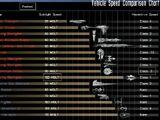 Motor subluz/Leyendas