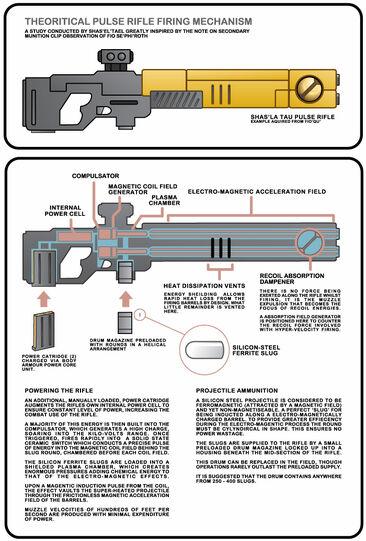 The pulse rifle.jpg