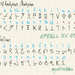 Aedyran language