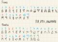 Orthography huana rauatan.png