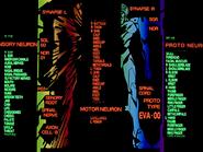 Gráfico EVA 00 (NGE)