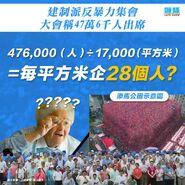 8月17日反暴力集會參與人數受質疑(杜汶澤喱騷)