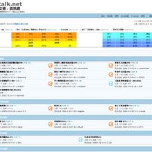 20080519 HKiTalk.png