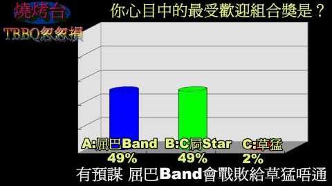 2011金曲金獎CHOK_聾豬_(原曲_龍珠主題曲_-_張祟基,張祟德)