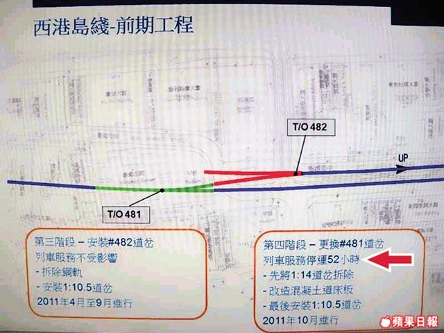 港鐵上環站停運資料流出事件
