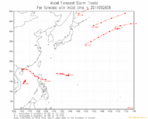 GFS track forcast