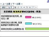 香港討論區熱門話題