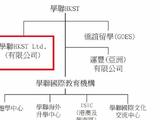 2015年香港大專退出學聯風潮