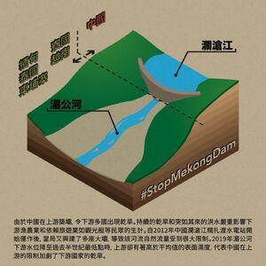 「奶茶聯盟」湄公河上游興建水壩