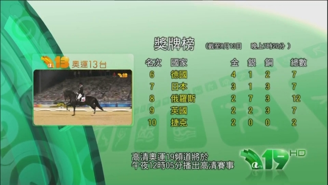 北京奧運電視節目安排