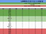 2016年至2017年LIHKG香港甲組女神聯賽