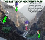 Battle of Heathen's Pass