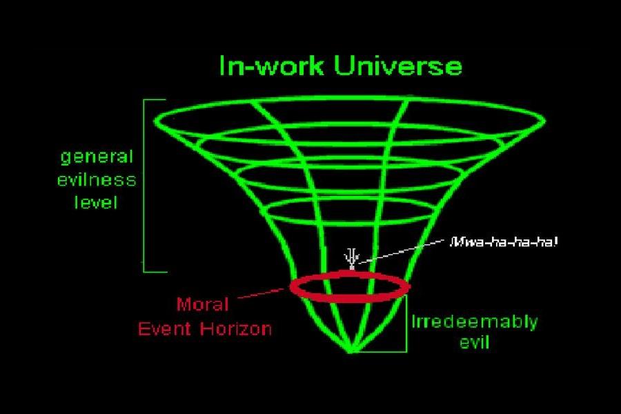 Moral Event Horizon