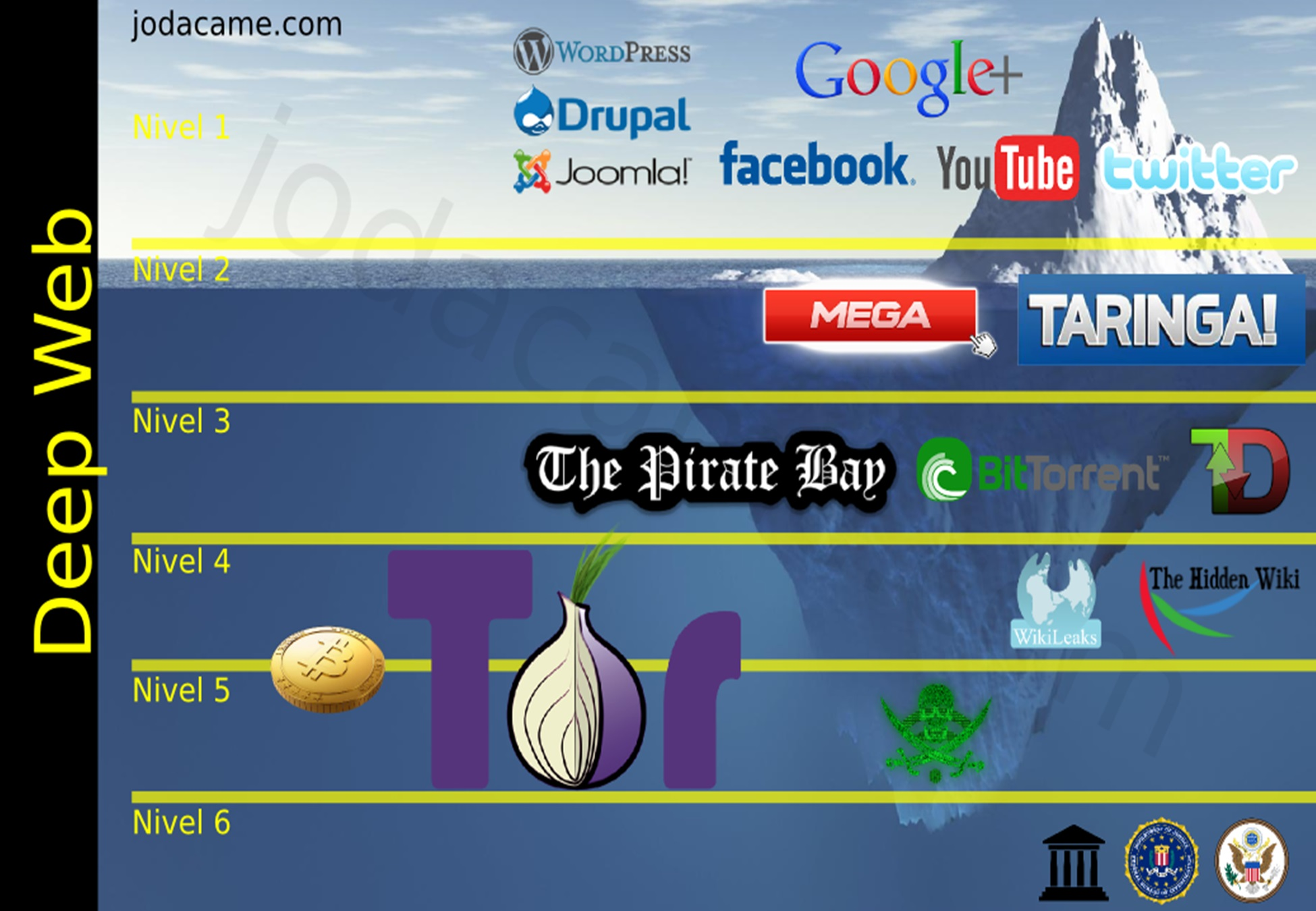 Deep Web Conspiracy