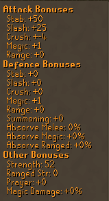 Steel telson dagger (p++) stats.PNG