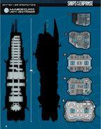 Munroe-class light destroyer2