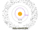 Aten Asteroids
