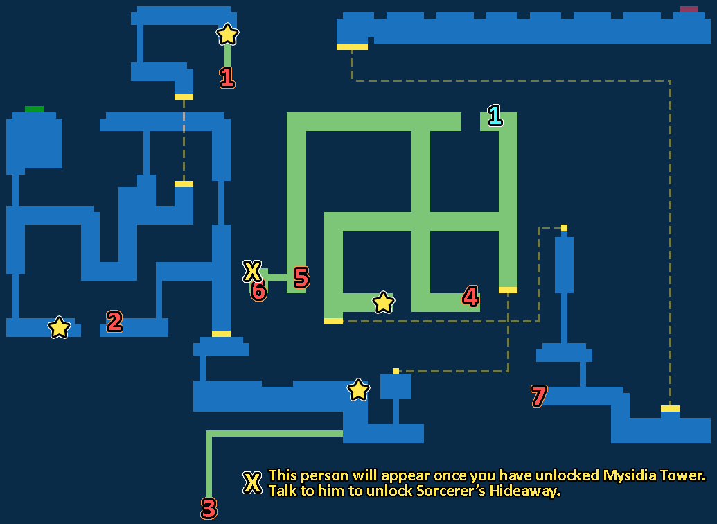 Treasure Map of Mysidia Underground