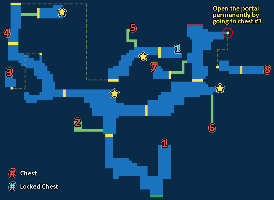 Treasure Map of Land of Darkness