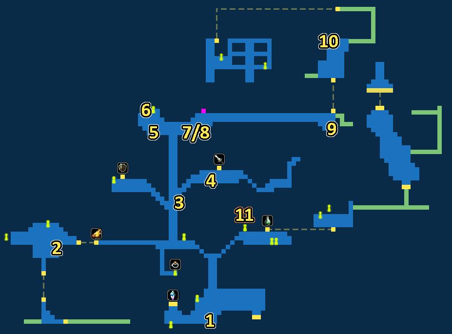Quest Map of Felicitas Town