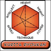 Kurita Hexagon.jpg