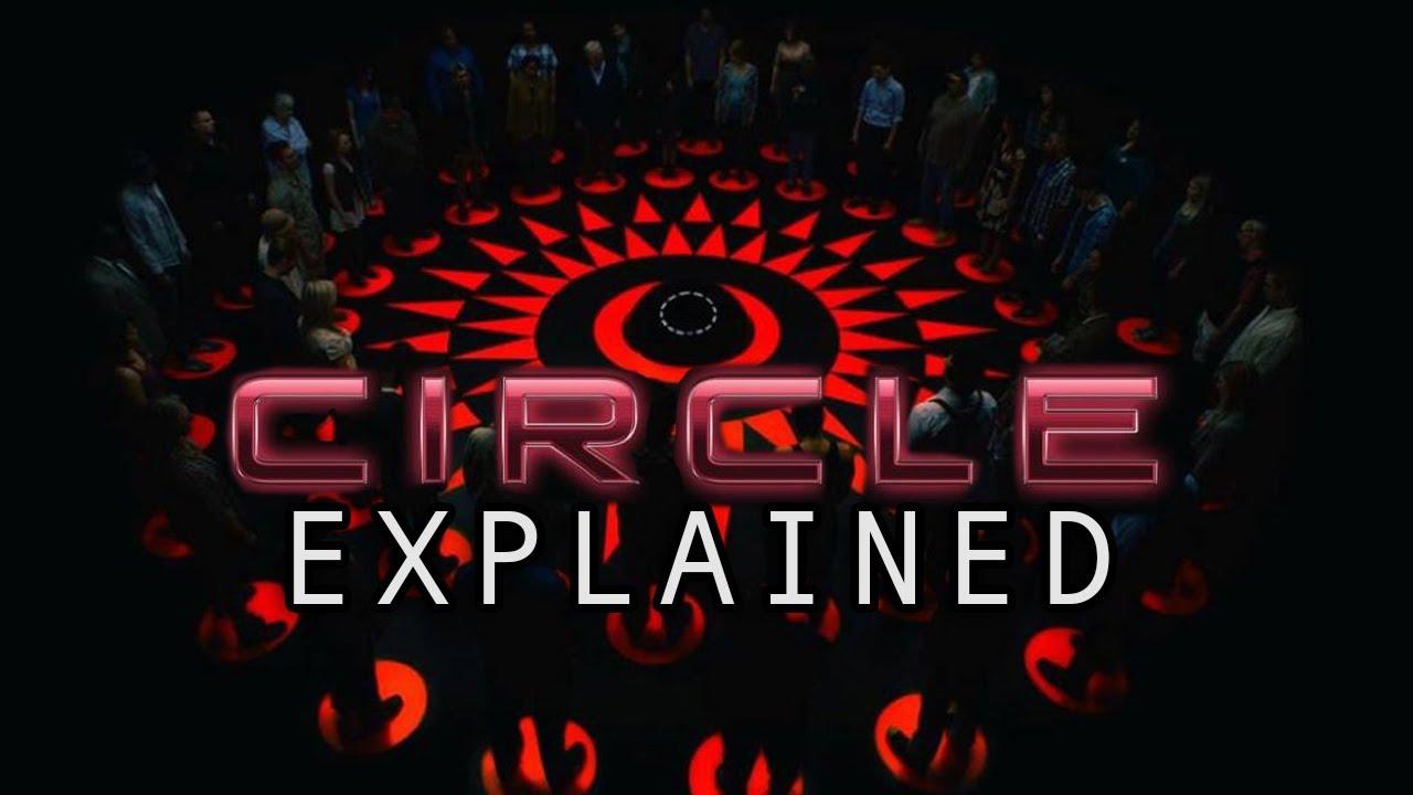 CIRCLE (2015) Explained