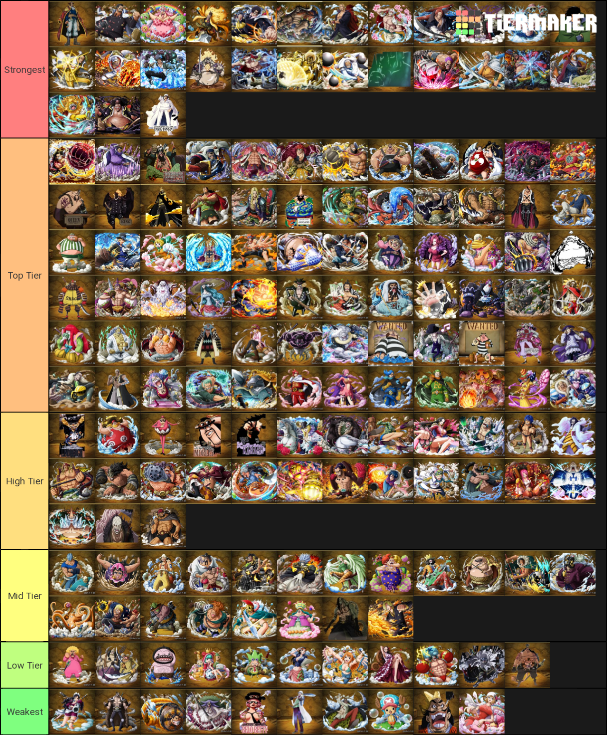 If you're bored then check my tierlist