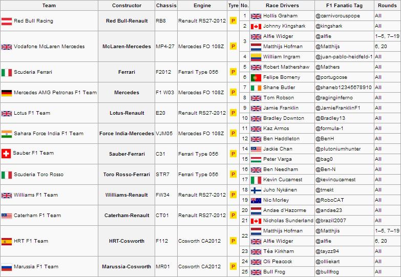 BRA Entry List.png