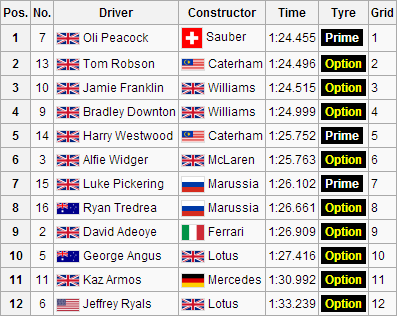 F1S3R1Qualifying.png
