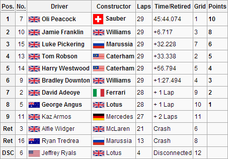 F1S3R1Race.png