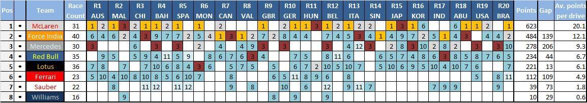 Team standingsfinal.jpg