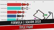 F1 2018 Championship Fight